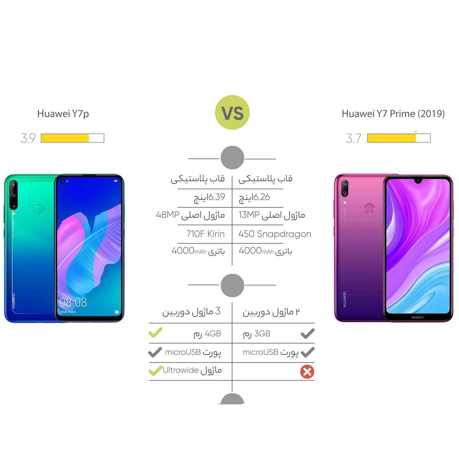 گوشی موبایل هوآوی مدل Y7 Prime 2019 DUB-LX1